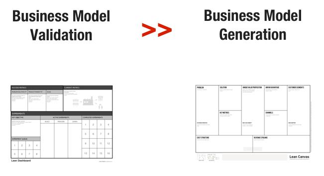 خلق مدل کسب و کار و اعتبار سنجی مدل کسب و کار